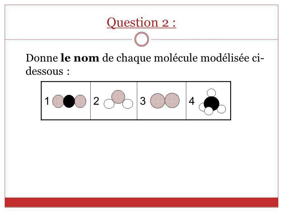 Question 2 : Donne le nom de chaque molécule modélisée ci-dessous : 1