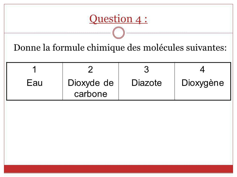 Question 4 : Donne la formule chimique des molécules suivantes: 1 Eau