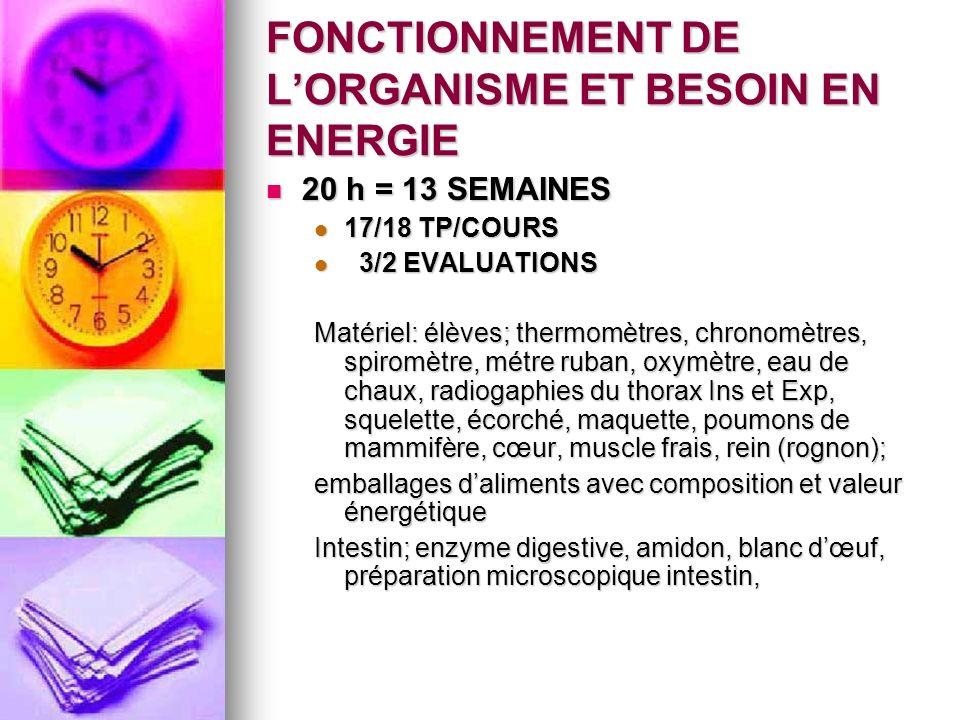 FONCTIONNEMENT DE L'ORGANISME ET BESOIN EN ENERGIE