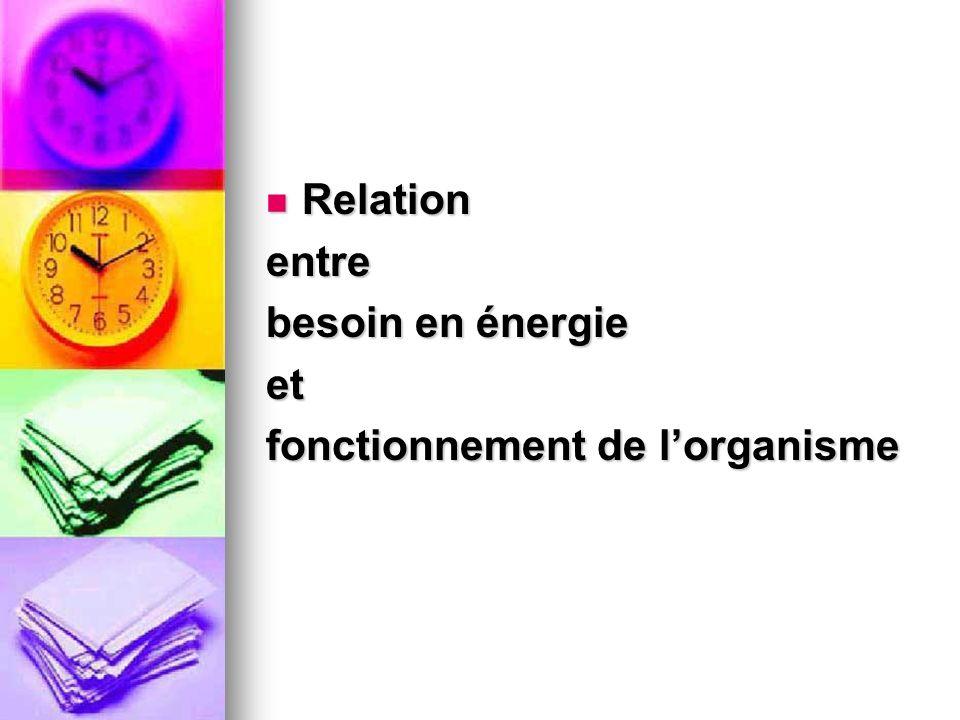 Relation entre besoin en énergie et fonctionnement de l'organisme