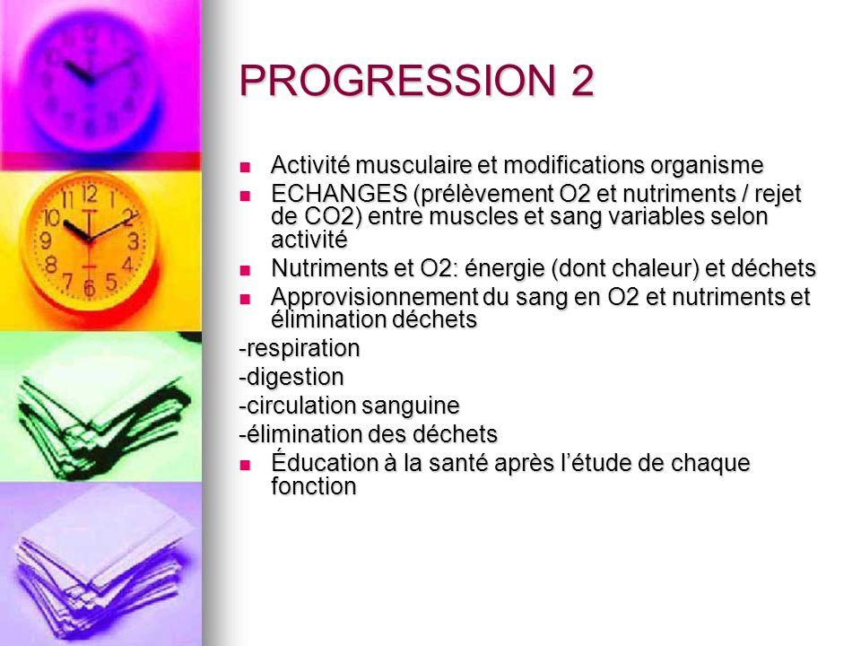 PROGRESSION 2 Activité musculaire et modifications organisme