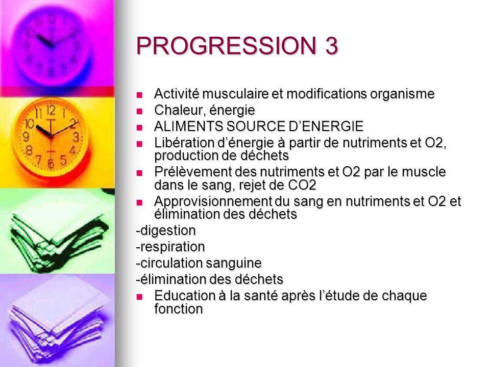 PROGRESSION 3 Activité musculaire et modifications organisme