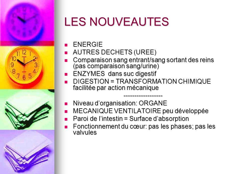 LES NOUVEAUTES ENERGIE AUTRES DECHETS (UREE)