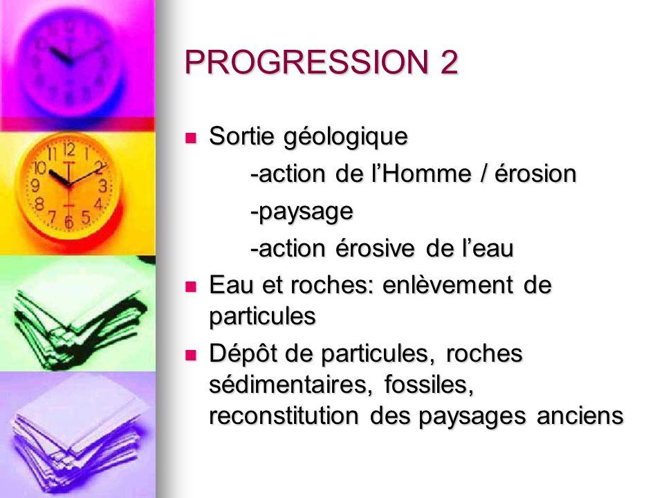 PROGRESSION 2 Sortie géologique -action de l'Homme / érosion -paysage