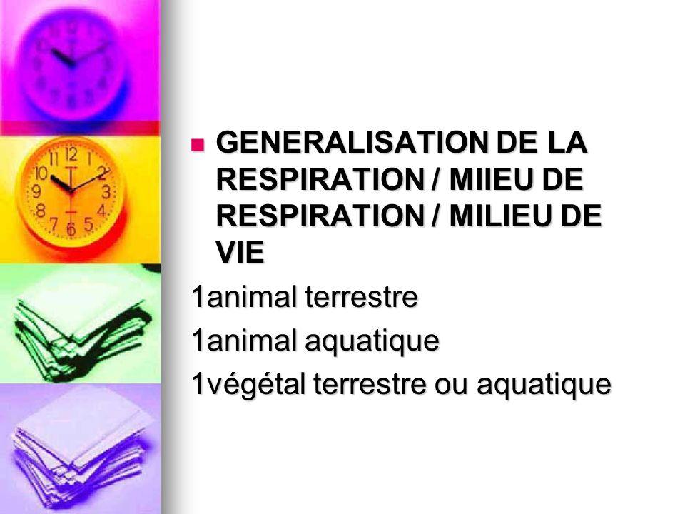 GENERALISATION DE LA RESPIRATION / MIIEU DE RESPIRATION / MILIEU DE VIE