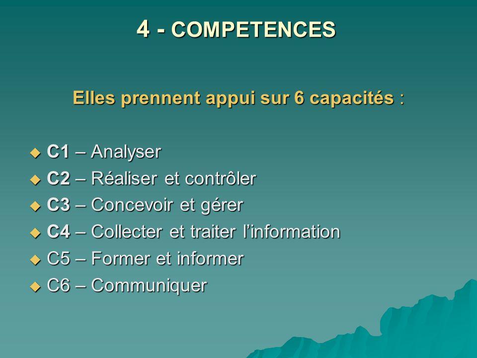 Elles prennent appui sur 6 capacités :