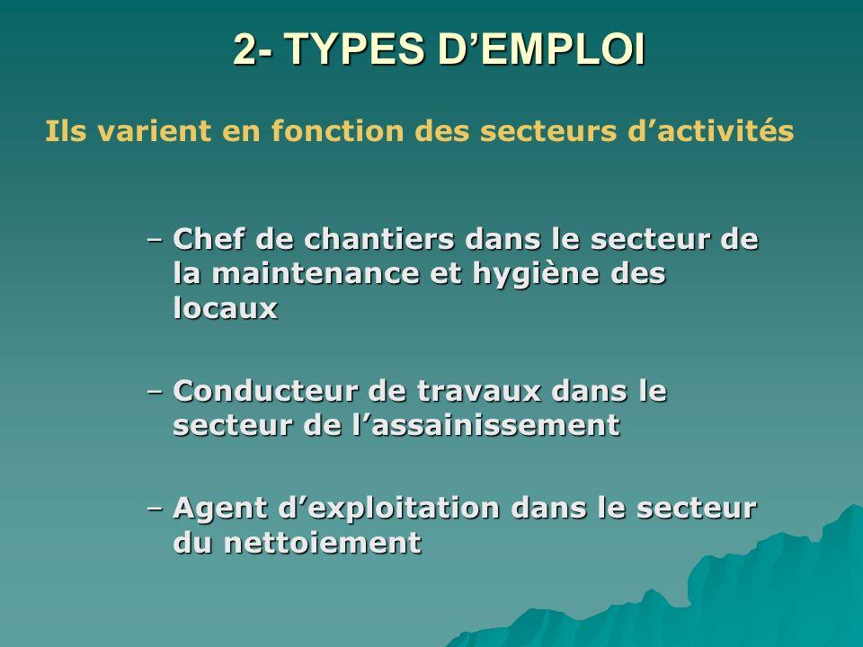 2- TYPES D'EMPLOI Ils varient en fonction des secteurs d'activités
