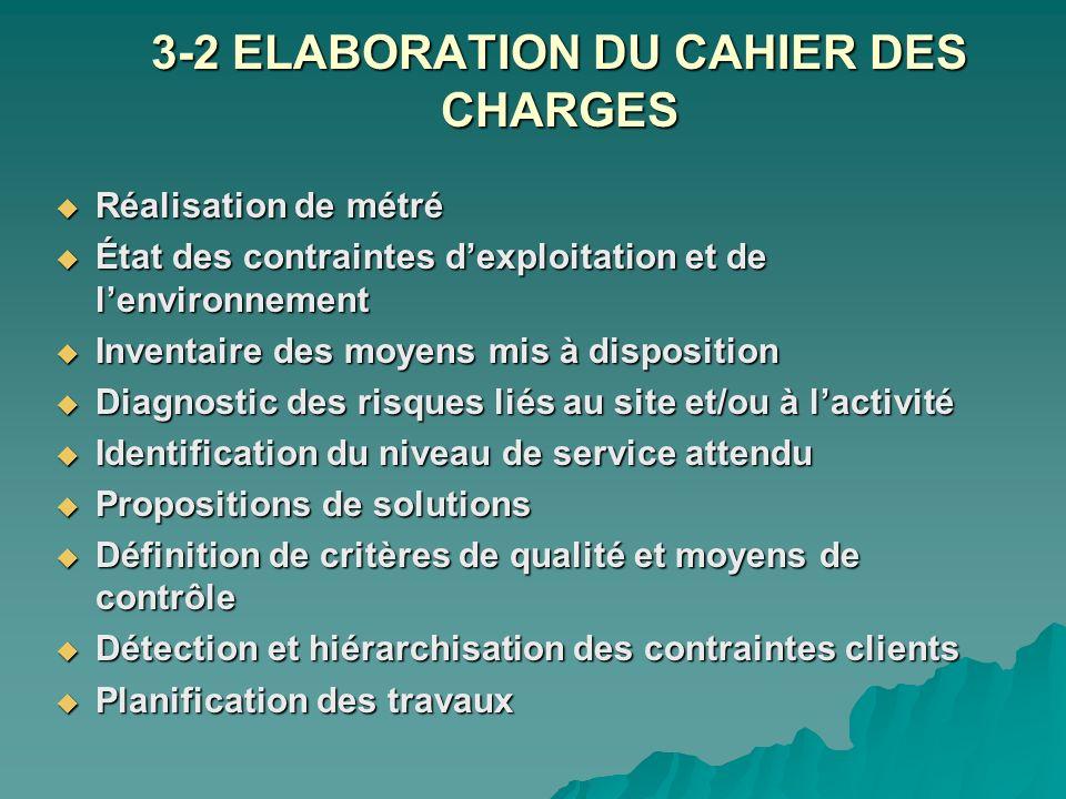3-2 ELABORATION DU CAHIER DES CHARGES