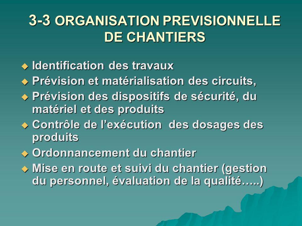 3-3 ORGANISATION PREVISIONNELLE DE CHANTIERS