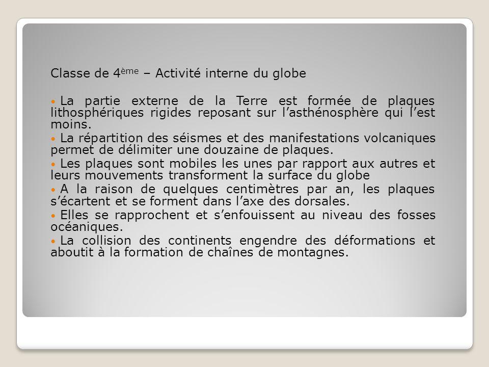 Classe de 4ème – Activité interne du globe
