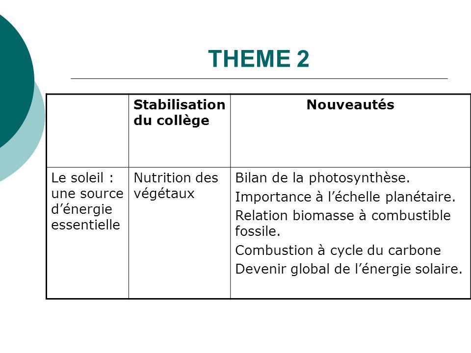 THEME 2 Stabilisation du collège Nouveautés
