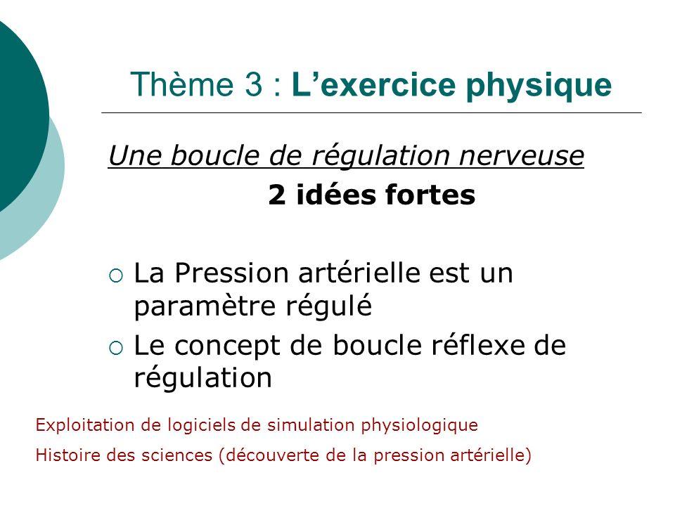 Thème 3 : L'exercice physique