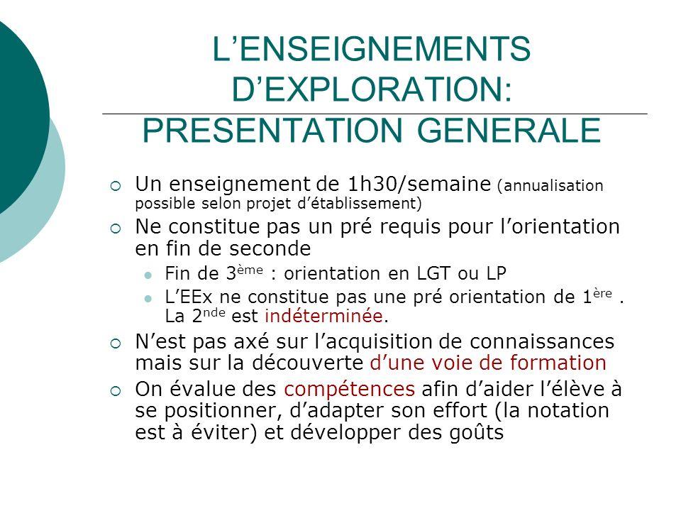L'ENSEIGNEMENTS D'EXPLORATION: PRESENTATION GENERALE