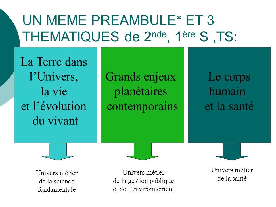 UN MEME PREAMBULE* ET 3 THEMATIQUES de 2nde, 1ère S ,TS: