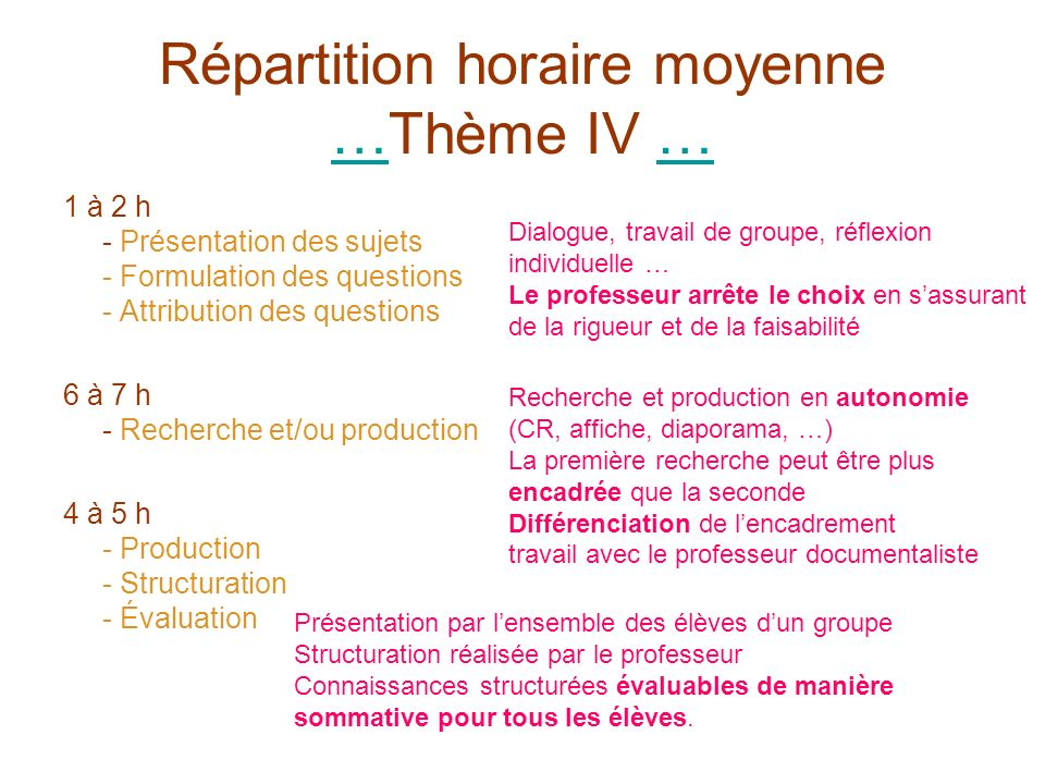 Répartition horaire moyenne …Thème IV …
