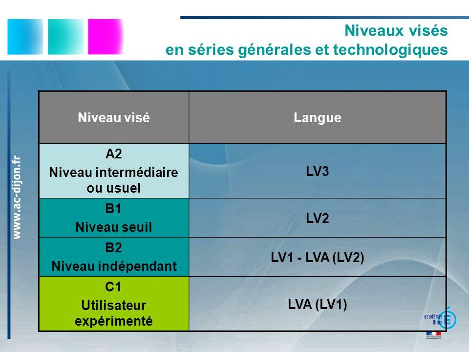 Niveaux visés en séries générales et technologiques