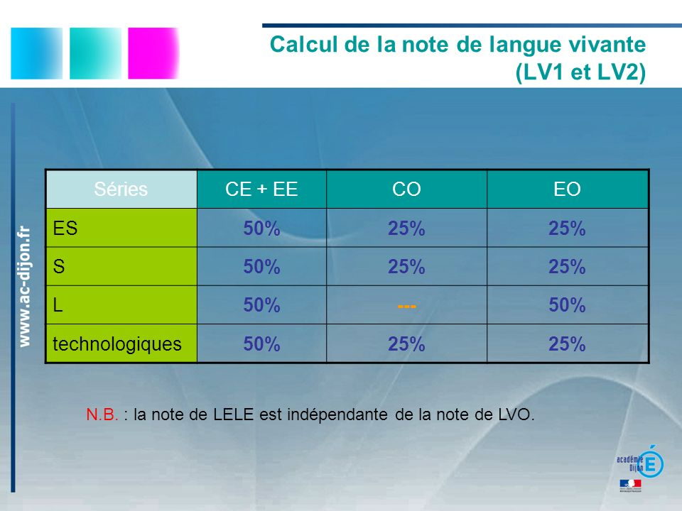 Calcul de la note de langue vivante (LV1 et LV2)