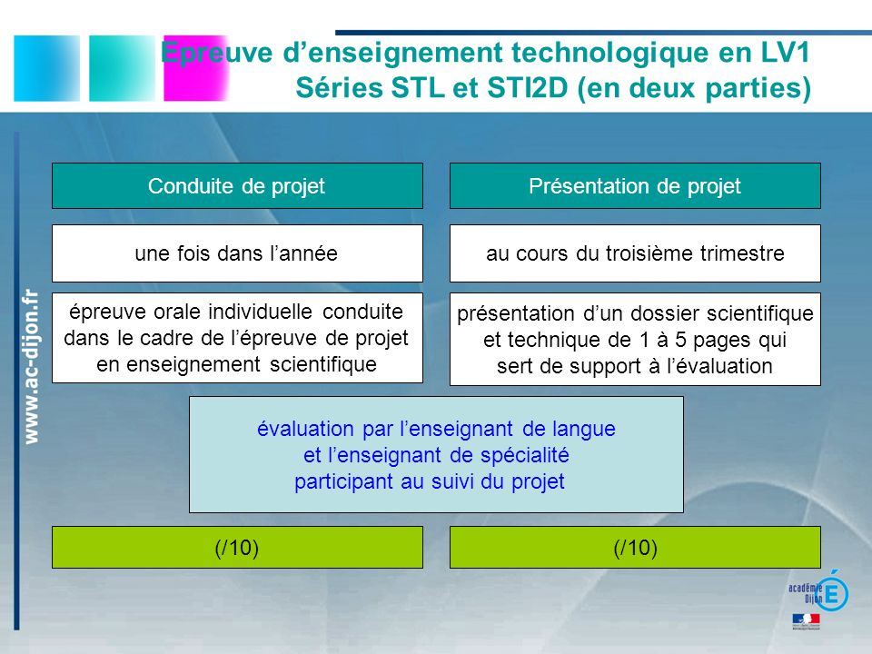 Epreuve d'enseignement technologique en LV1 Séries STL et STI2D (en deux parties)