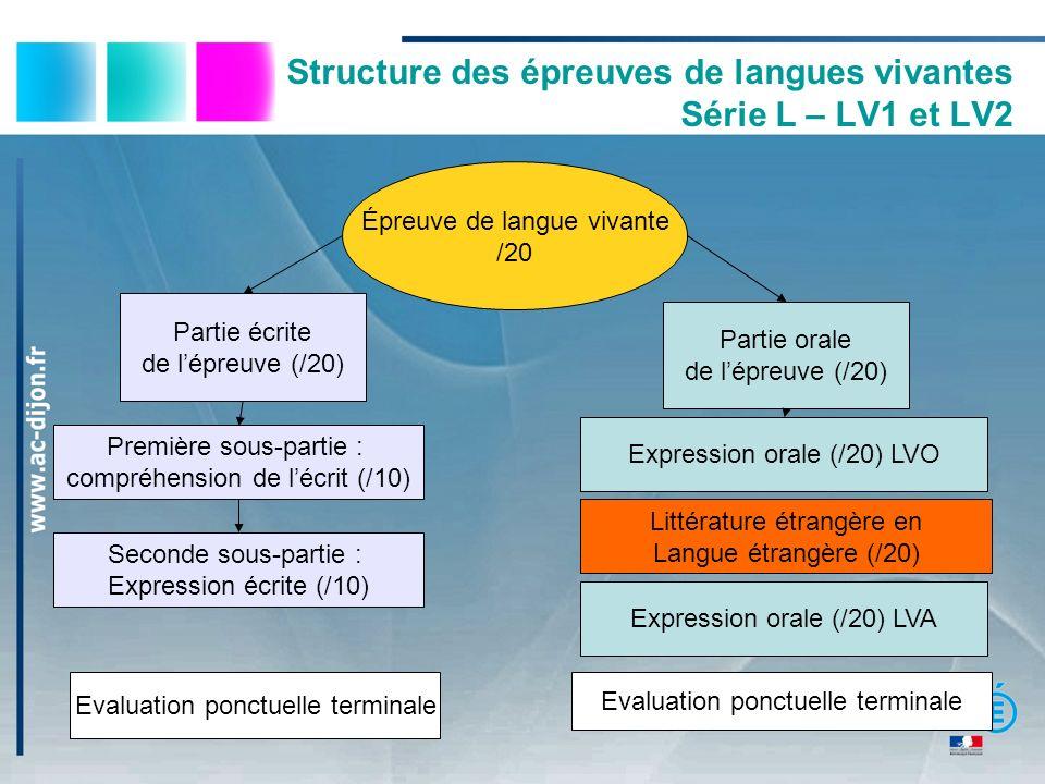 Structure des épreuves de langues vivantes Série L – LV1 et LV2