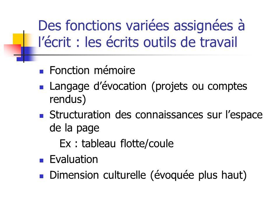 Des fonctions variées assignées à l'écrit : les écrits outils de travail