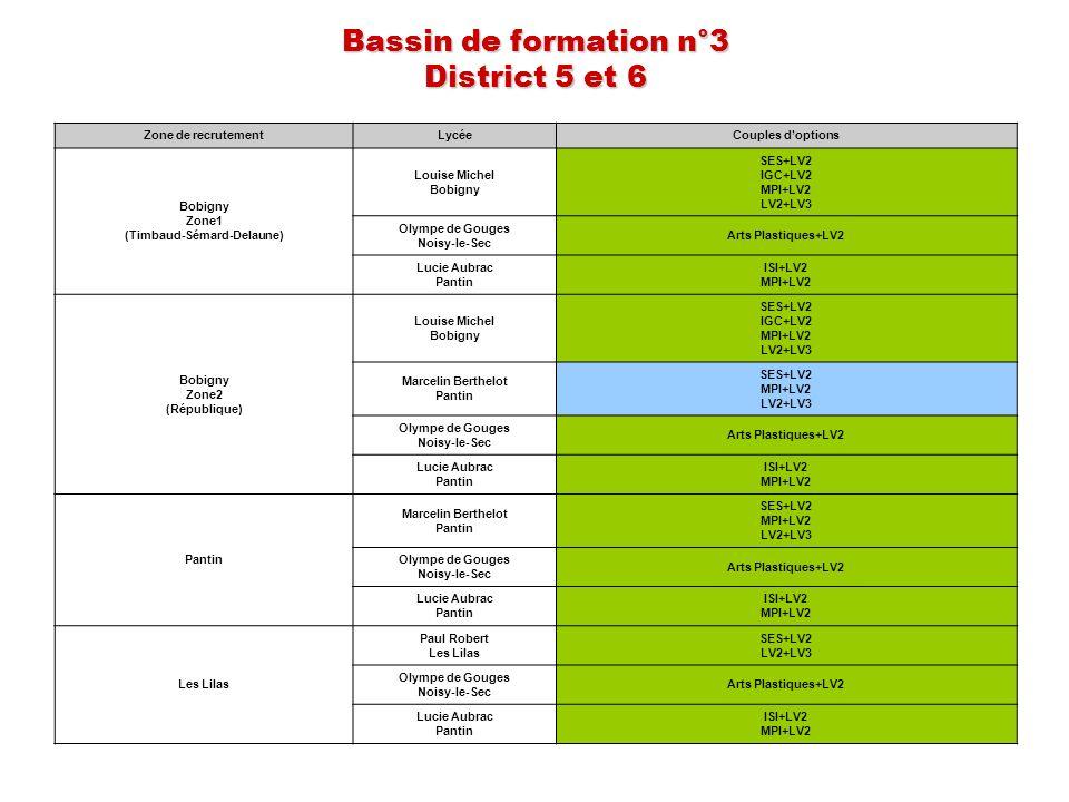 Bassin de formation n°3 District 5 et 6