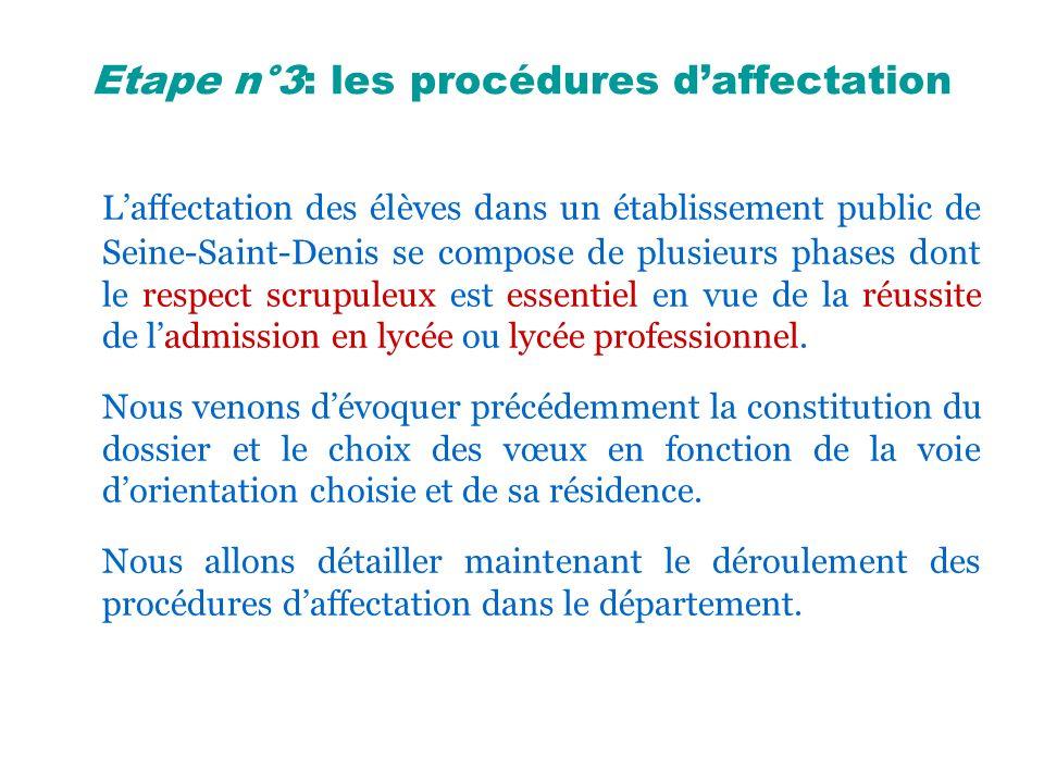 Etape n°3: les procédures d'affectation