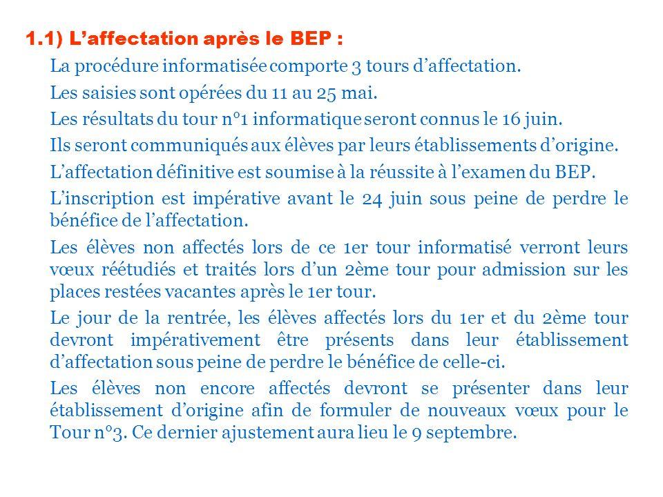 1.1) L'affectation après le BEP :