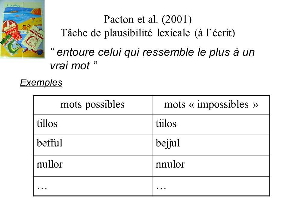 Pacton et al. (2001) Tâche de plausibilité lexicale (à l'écrit)