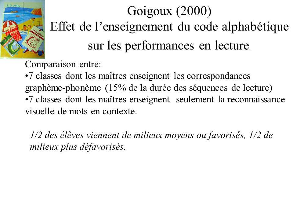 Goigoux (2000) Effet de l'enseignement du code alphabétique sur les performances en lecture.