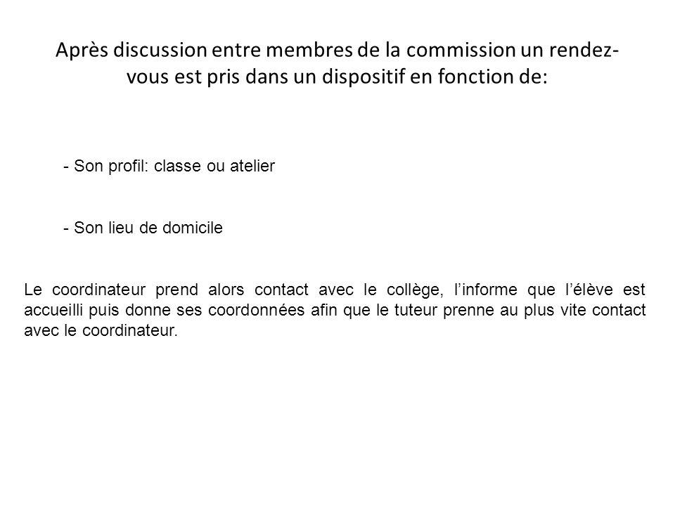 Après discussion entre membres de la commission un rendez-vous est pris dans un dispositif en fonction de: