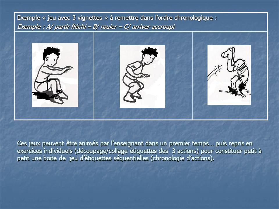 Exemple « jeu avec 3 vignettes » à remettre dans l'ordre chronologique :
