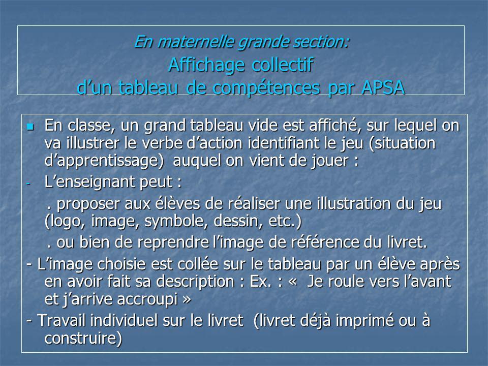 En maternelle grande section: Affichage collectif d'un tableau de compétences par APSA
