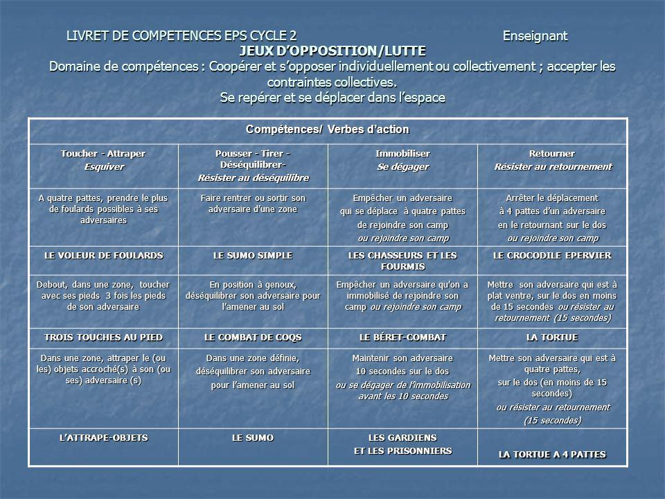 LIVRET DE COMPETENCES EPS CYCLE 2 Enseignant