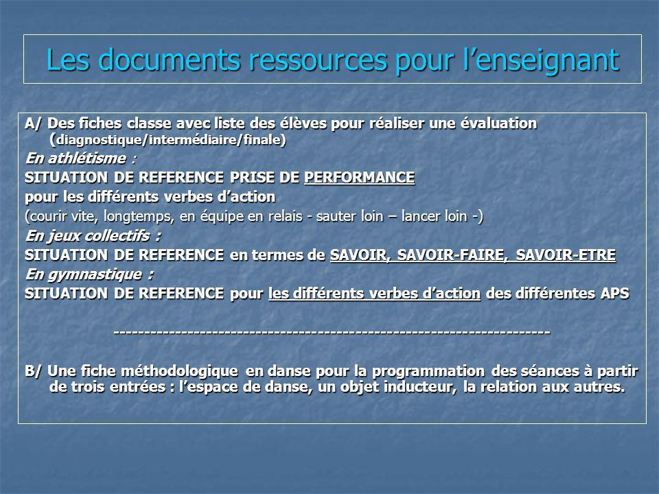 Les documents ressources pour l'enseignant