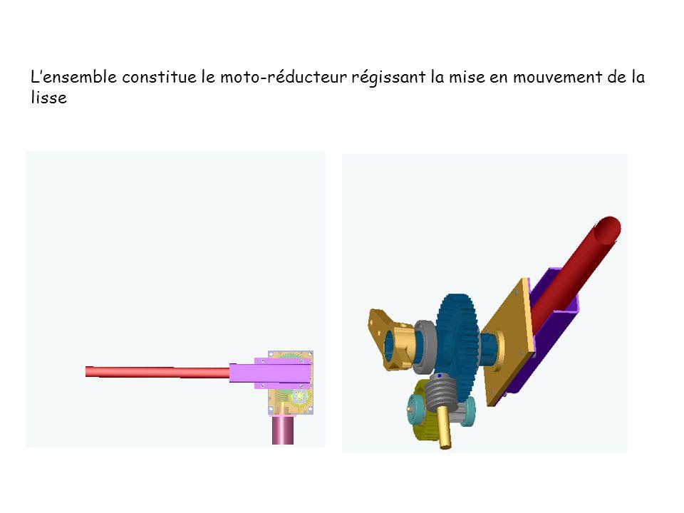 L'ensemble constitue le moto-réducteur régissant la mise en mouvement de la lisse