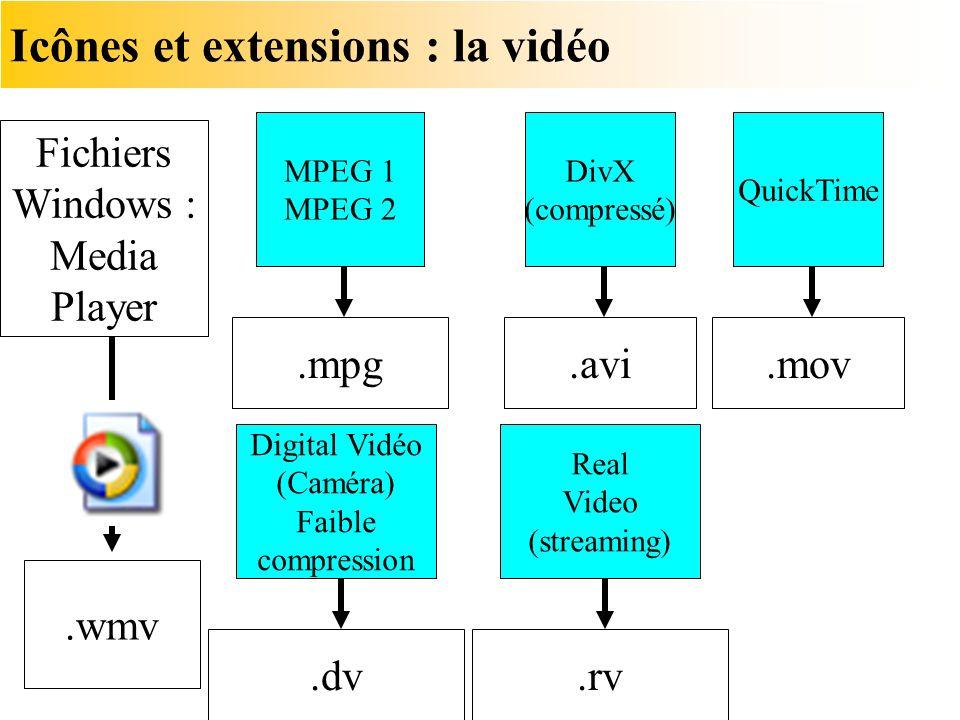 Icônes et extensions : la vidéo