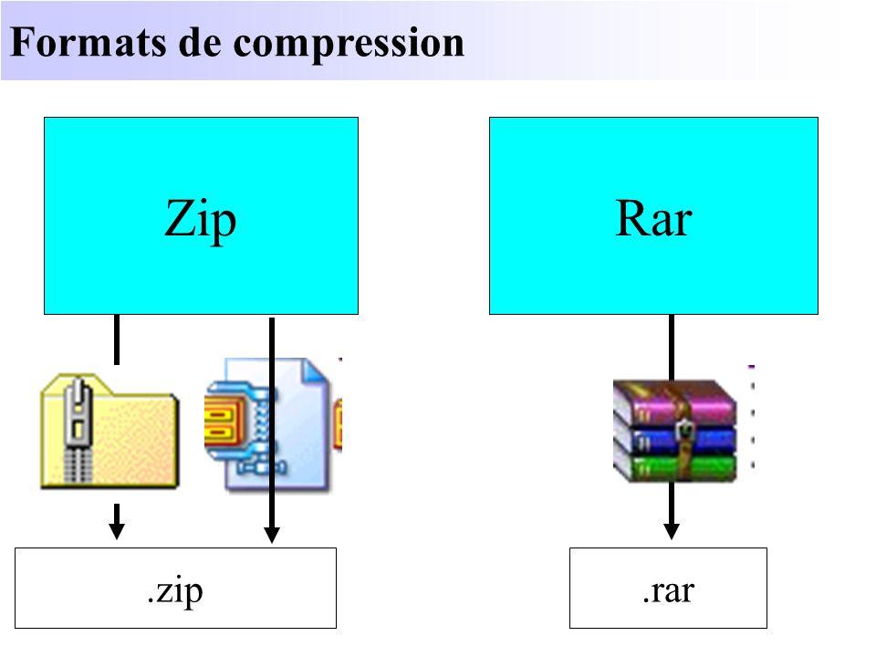 Formats de compression