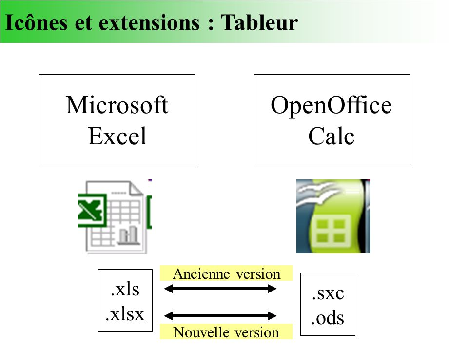 Ic nes et extensions ppt t l charger - Telecharger open office ancienne version ...
