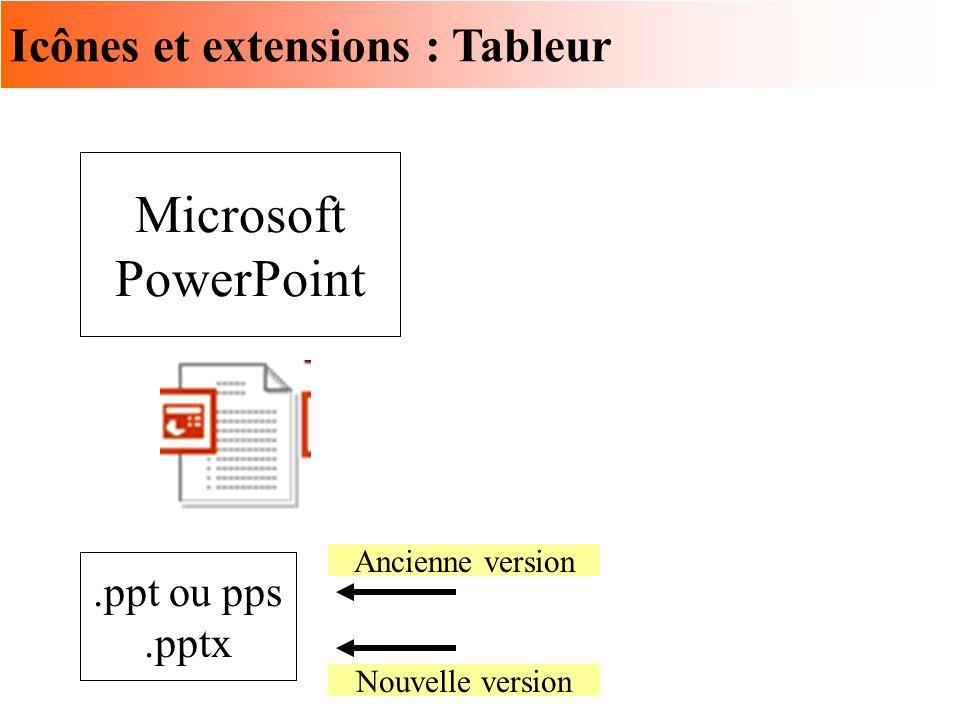 Microsoft PowerPoint Icônes et extensions : Tableur .ppt ou pps .pptx