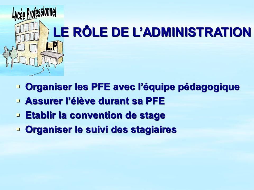 LE RÔLE DE L'ADMINISTRATION