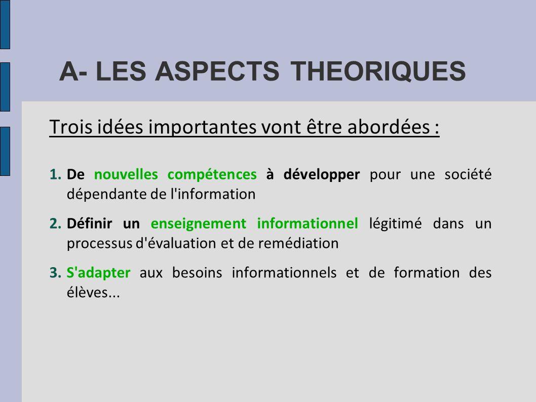A- LES ASPECTS THEORIQUES