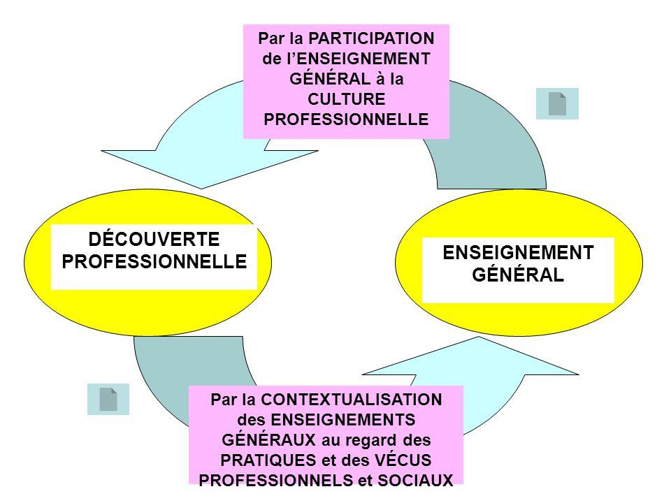 DÉCOUVERTE PROFESSIONNELLE ENSEIGNEMENT GÉNÉRAL