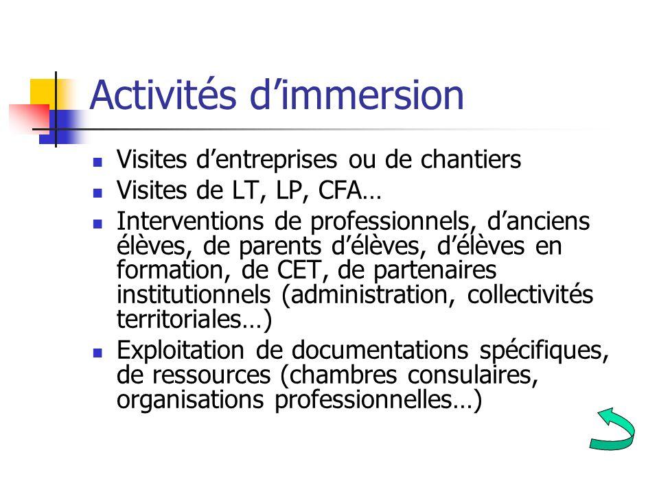 Activités d'immersion
