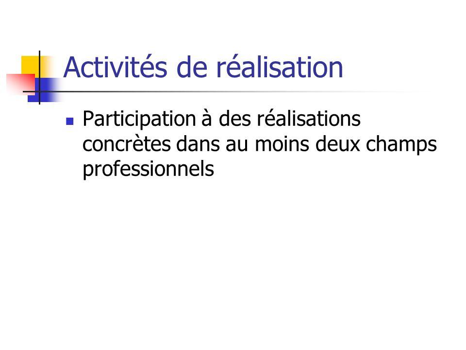 Activités de réalisation