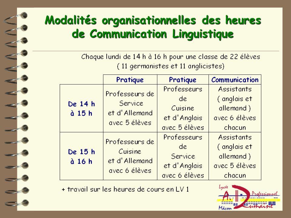 Modalités organisationnelles des heures de Communication Linguistique