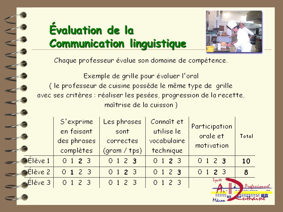Évaluation de la Communication linguistique
