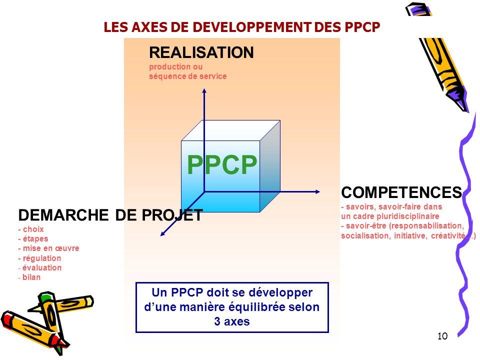 PPCP REALISATION COMPETENCES DEMARCHE DE PROJET