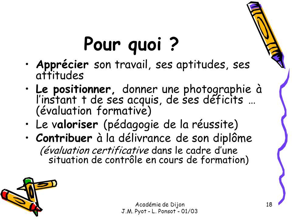 Académie de Dijon J.M. Pyot - L. Ponsot - 01/03