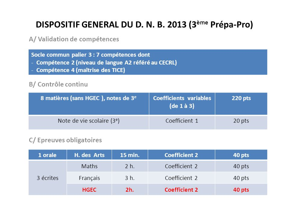 DISPOSITIF GENERAL DU D. N. B. 2013 (3ème Prépa-Pro)
