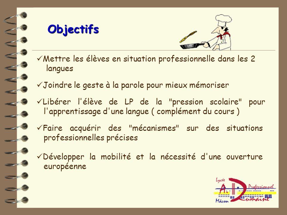 Objectifs Mettre les élèves en situation professionnelle dans les 2 langues. Joindre le geste à la parole pour mieux mémoriser.